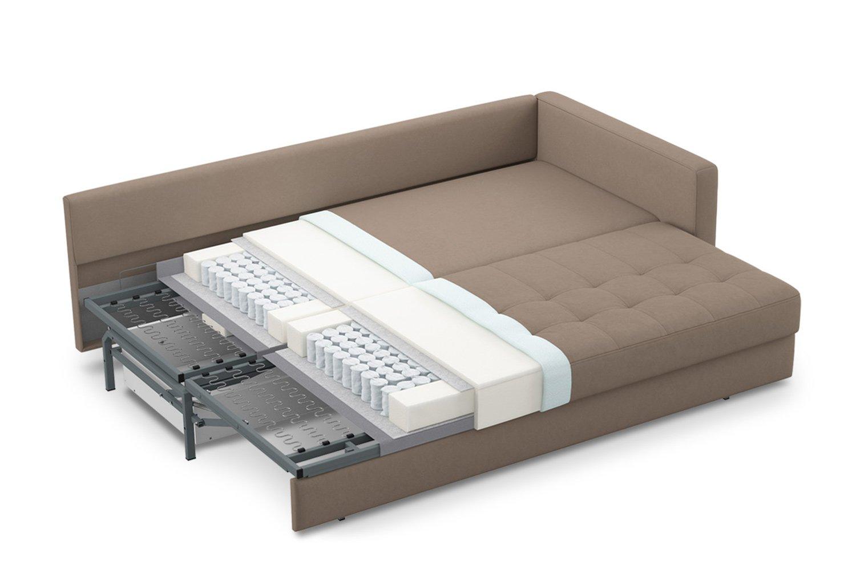 Диван-кровать Шеффилд
