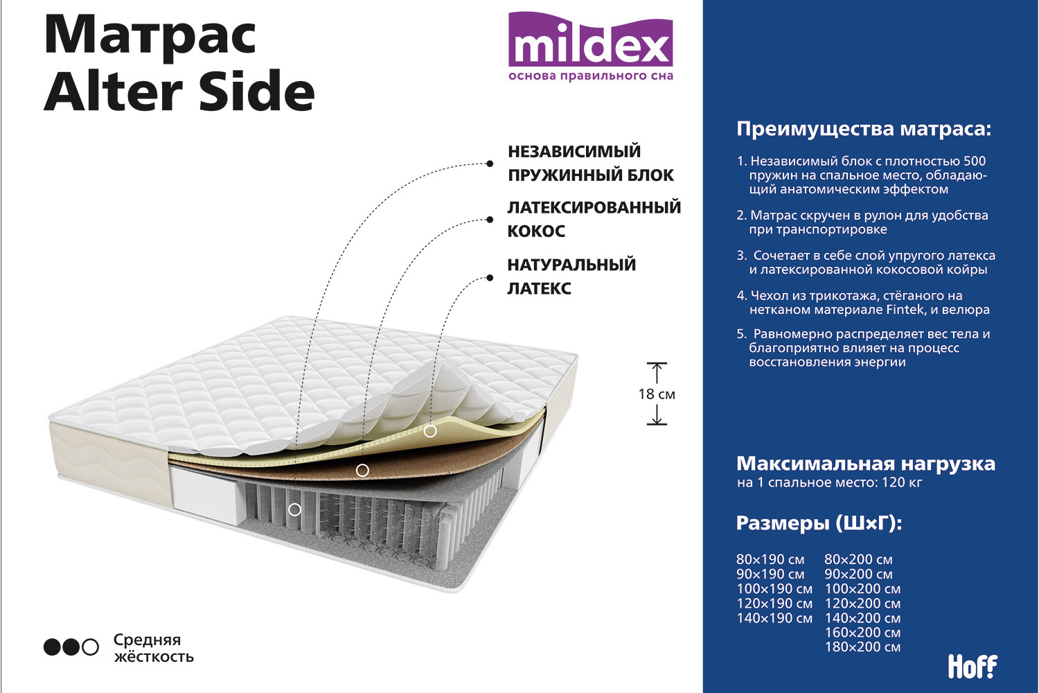 Матрас пружинный Mildex Alter Side